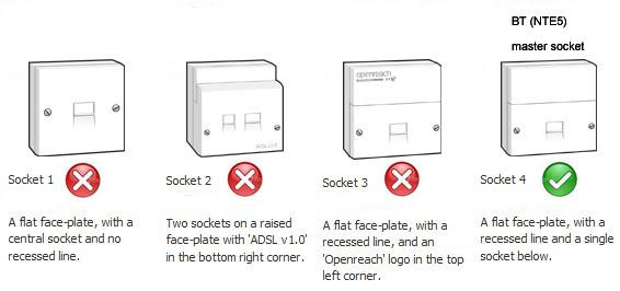 Bt Master Socket Extension Wiring Diagram : Openreach socket